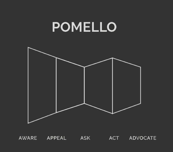 funnel-pomello